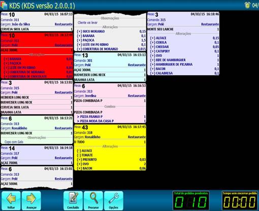 2 Kds Kitchen Display System